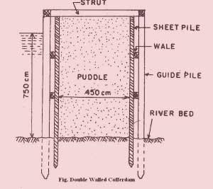 Double Wall Sheet Piling Cofferdam