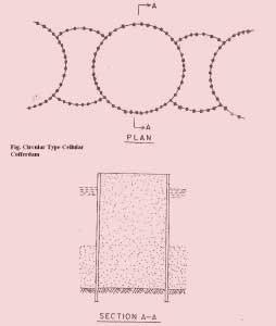 Circular type Cellular cofferdam
