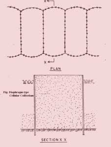 Diaphragm type cellular cofferdam