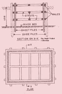 Single sheet Pile Cofferdam
