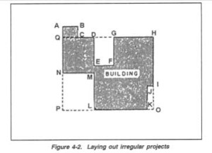 irregular-building-site