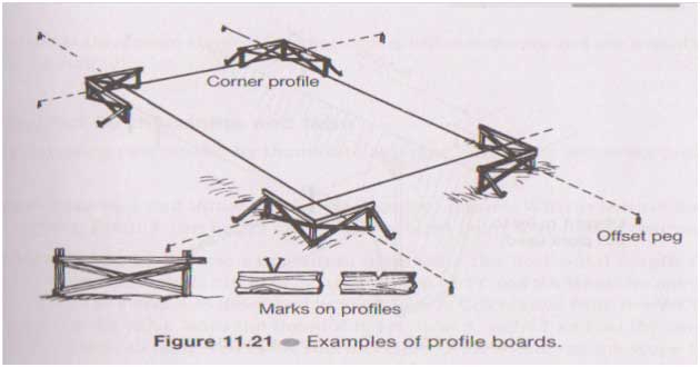 profile-boards